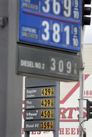 Shell Station Gas Prices in Background © Chronicle/Liz Mangelsdorf